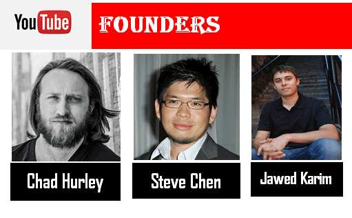 Youtube Founders