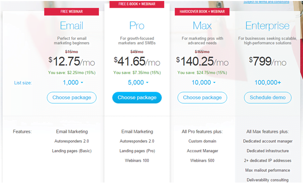 Getresponse Pricing and Plans Table
