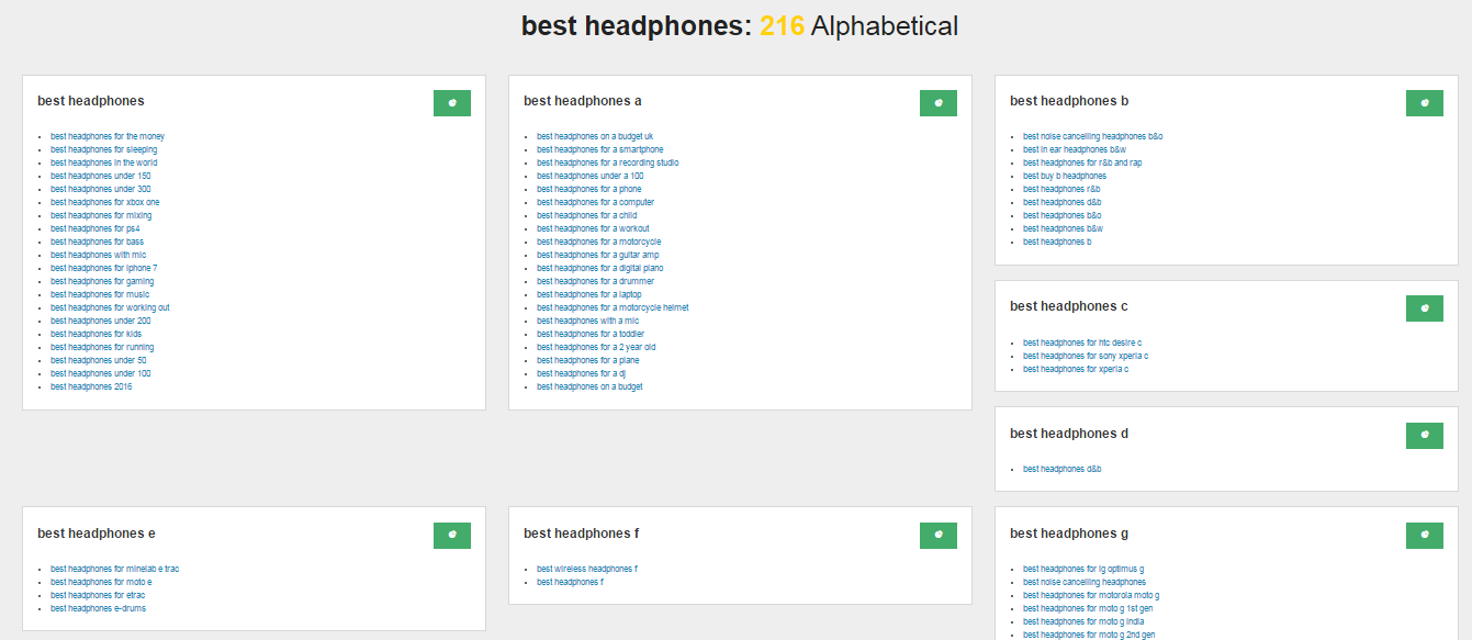 Answer the public tool results in Alphabetical order