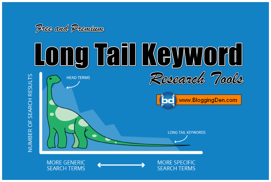 How to find Long tail keywords by using online tools? Here is the best list of Longtail Keywords tools 2019. This 1800+ will guide you in a proper way.